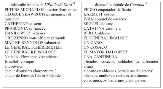 13 Isabelle PORTO SAN MARTIN_Fig1
